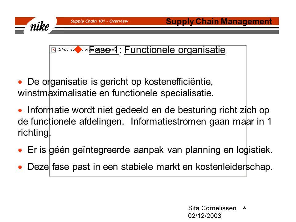 Sita Cornelissen 02/12/2003  Fase 1: Functionele organisatie Supply Chain Management  De organisatie is gericht op kostenefficiëntie, winstmaximalisatie en functionele specialisatie.