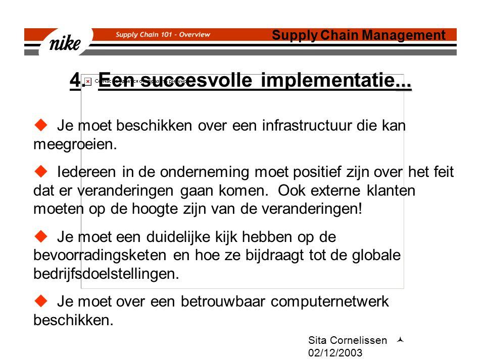 Sita Cornelissen 02/12/2003...4. Een succesvolle implementatie...