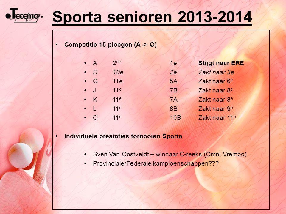Sporta senioren 2013-2014 Competitie 15 ploegen (A -> O) A 2 de 1eStijgt naar ERE D10e 2eZakt naar 3e G11e 5AZakt naar 6 e J11 e 7BZakt naar 8 e K11 e