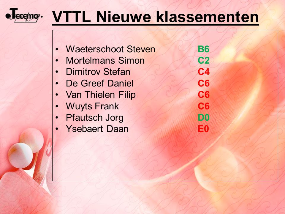 VTTL Nieuwe klassementen Waeterschoot StevenB6 Mortelmans SimonC2 Dimitrov StefanC4 De Greef DanielC6 Van Thielen FilipC6 Wuyts FrankC6 Pfautsch JorgD