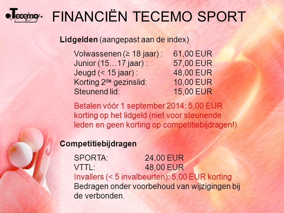 FINANCIËN TECEMO SPORT Lidgelden (aangepast aan de index) Volwassenen (≥ 18 jaar) : 61,00 EUR Junior (15…17 jaar) :57,00 EUR Jeugd (< 15 jaar) : 48,00