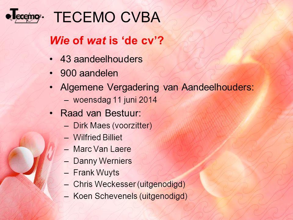 TECEMO CVBA 43 aandeelhouders 900 aandelen Algemene Vergadering van Aandeelhouders: –woensdag 11 juni 2014 Raad van Bestuur: –Dirk Maes (voorzitter) –