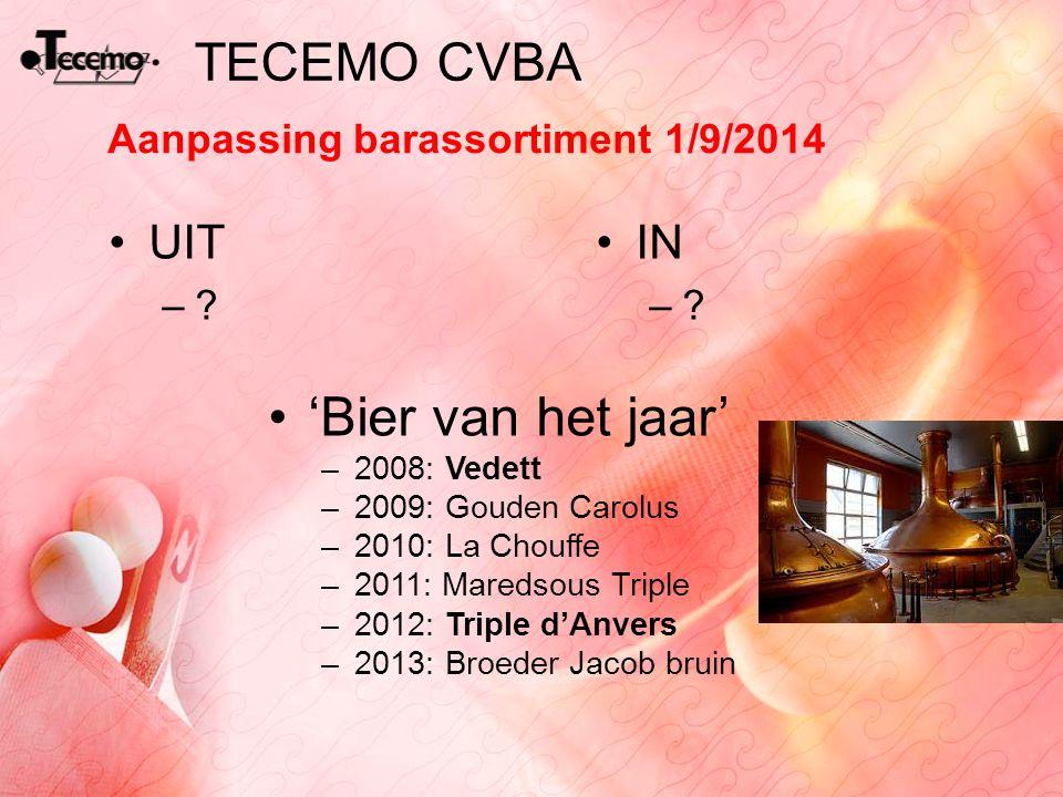 TECEMO CVBA Aanpassing barassortiment 1/9/2014 UIT –? IN –? 'Bier van het jaar' –2008: Vedett –2009: Gouden Carolus –2010: La Chouffe –2011: Maredsous