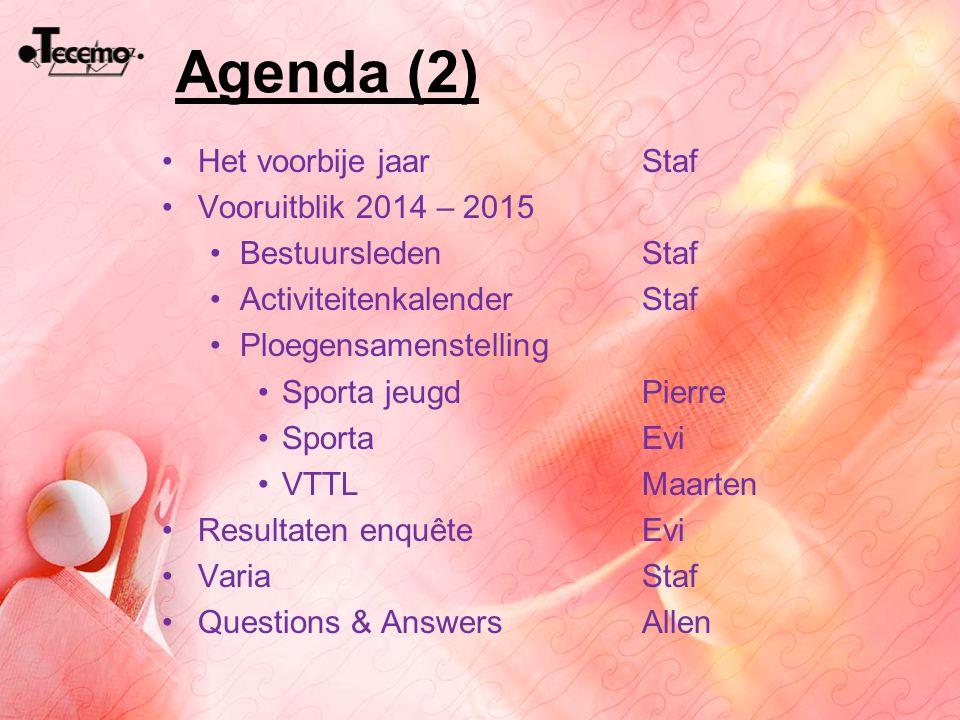 Agenda (2) Het voorbije jaar Staf Vooruitblik 2014 – 2015 BestuursledenStaf ActiviteitenkalenderStaf Ploegensamenstelling Sporta jeugdPierre SportaEvi