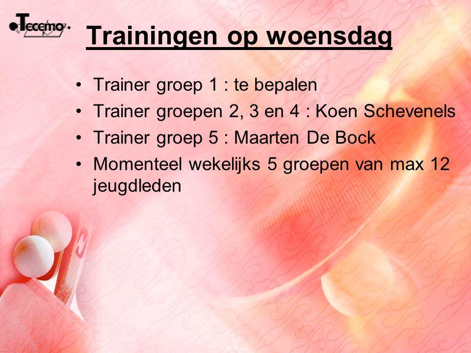 Trainingen op woensdag Trainer groep 1 : te bepalen Trainer groepen 2, 3 en 4 : Koen Schevenels Trainer groep 5 : Maarten De Bock Momenteel wekelijks