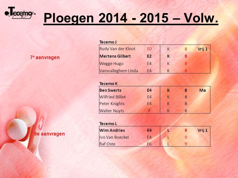 Ploegen 2014 - 2015 – Volw. Tecemo J Rudy Van der KlootE0K8Vrij 1 Mertens GilbertE2K8 Wegge HugoE4K8 Vanwalleghem LindaE4K8 Tecemo K Ben SwertsE4K8Ma