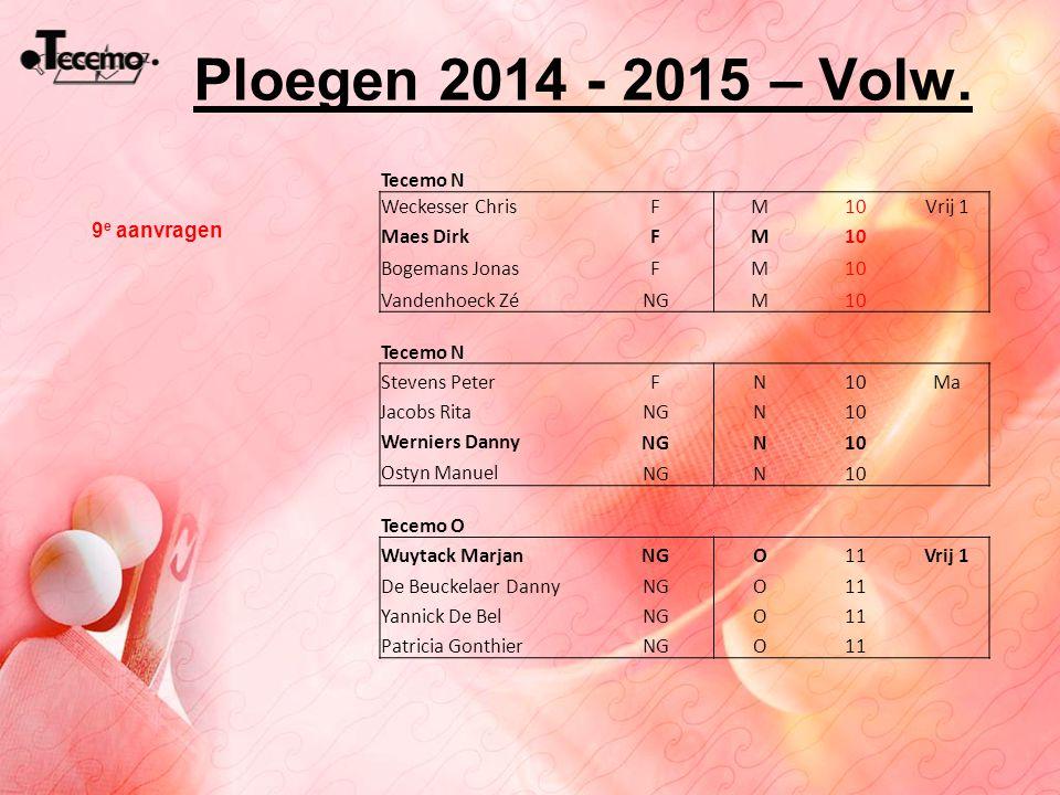 Ploegen 2014 - 2015 – Volw. Tecemo N Weckesser ChrisFM10Vrij 1 Maes DirkFM10 Bogemans JonasFM10 Vandenhoeck ZéNGM10 Tecemo N Stevens PeterFN10Ma Jacob