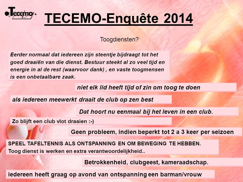 TECEMO-Enquête 2014 Toogdiensten? Eerder normaal dat iedereen zijn steentje bijdraagt tot het goed draaiën van die dienst. Bestuur steekt al zo veel t