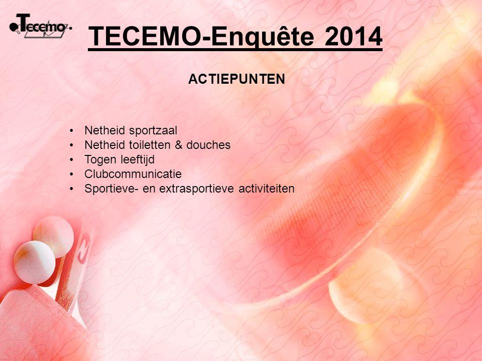 TECEMO-Enquête 2014 ACTIEPUNTEN Netheid sportzaal Netheid toiletten & douches Togen leeftijd Clubcommunicatie Sportieve- en extrasportieve activiteite