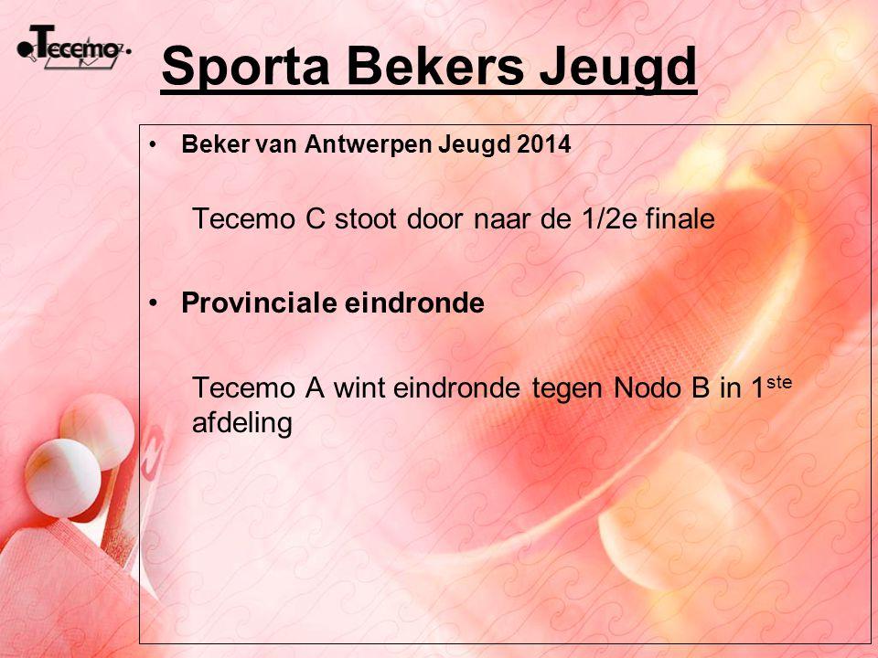 Sporta Bekers Jeugd Beker van Antwerpen Jeugd 2014 Tecemo C stoot door naar de 1/2e finale Provinciale eindronde Tecemo A wint eindronde tegen Nodo B