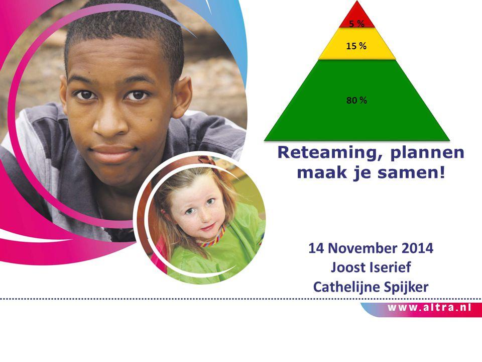 Reteaming, plannen maak je samen! 14 November 2014 Joost Iserief Cathelijne Spijker 5 % 15 % 80 %