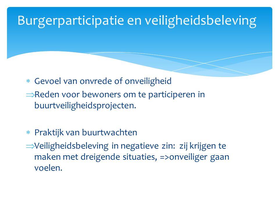  De veiligheidsbeleving kan positief veranderen doordat participerende bewoners meer contacten onderhouden met: - Medebewoners - Veiligheidspartners Burgerparticipatie en veiligheidsbeleving