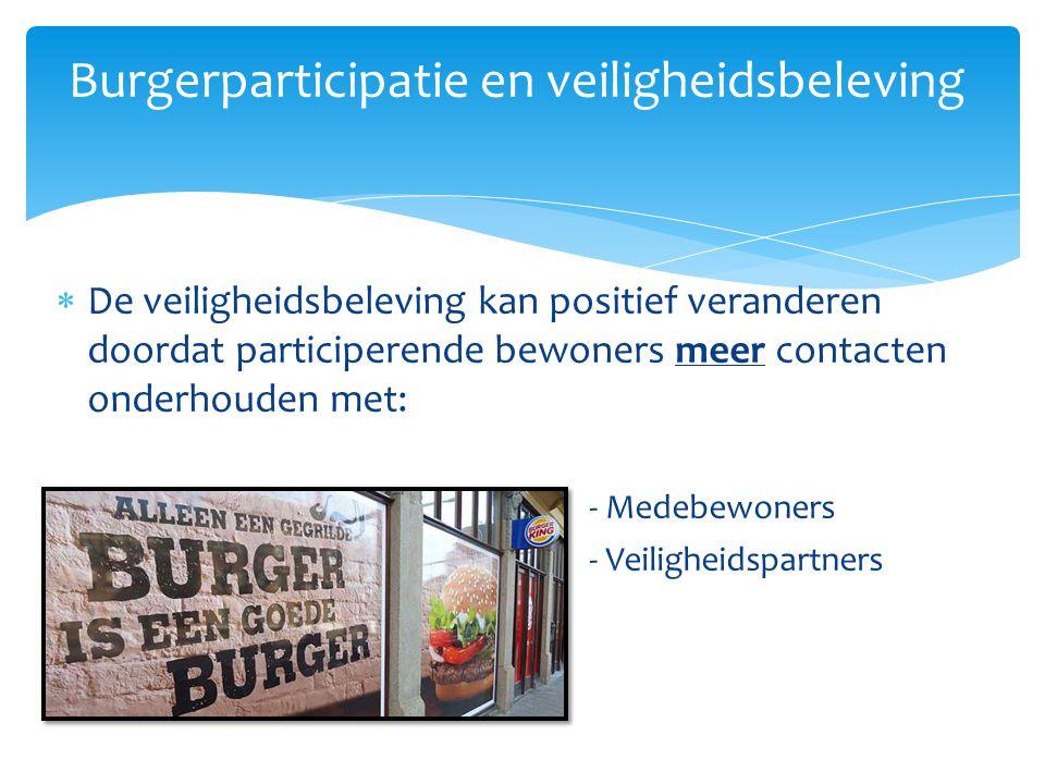  Analyse basisartikel gebaseerd op 21 interviews met bewoners die participeren in buurtwachten in 3 buurten in Den Haag: -Duindorp -Transvaalkwartier -Schilderswijk Het onderzoek