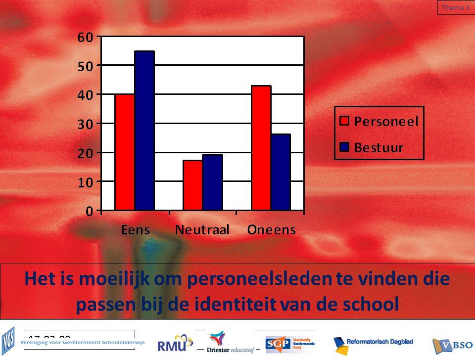 Klik om het opmaakprofiel van de modelondertitel te bewerken 17-03-09 Het is moeilijk om personeelsleden te vinden die passen bij de identiteit van de school Thema 3