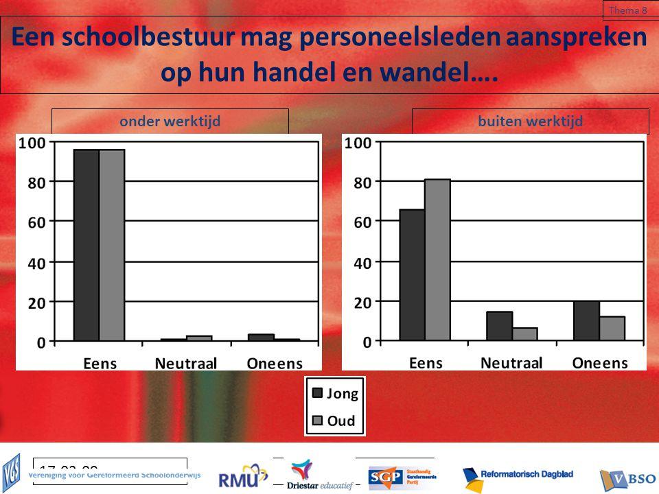 Klik om het opmaakprofiel van de modelondertitel te bewerken 17-03-09 Een schoolbestuur mag personeelsleden aanspreken op hun handel en wandel….