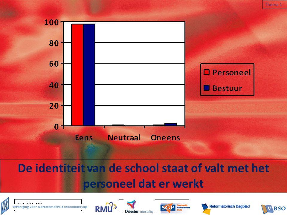 Klik om het opmaakprofiel van de modelondertitel te bewerken 17-03-09 De identiteit van de school staat of valt met het personeel dat er werkt Thema 1