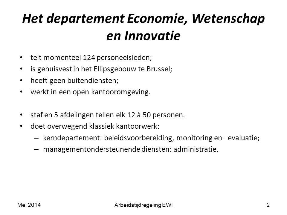 telt momenteel 124 personeelsleden; is gehuisvest in het Ellipsgebouw te Brussel; heeft geen buitendiensten; werkt in een open kantooromgeving.