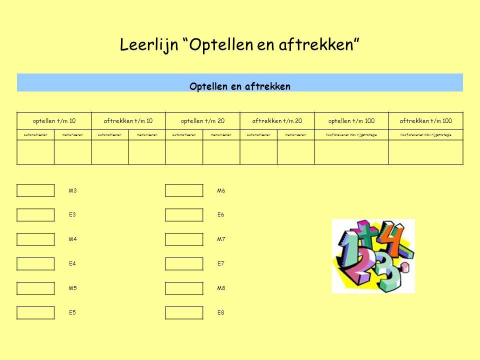 """Leerlijn """"Optellen en aftrekken"""" Optellen en aftrekken optellen t/m 10aftrekken t/m 10optellen t/m 20aftrekken t/m 20optellen t/m 100aftrekken t/m 100"""