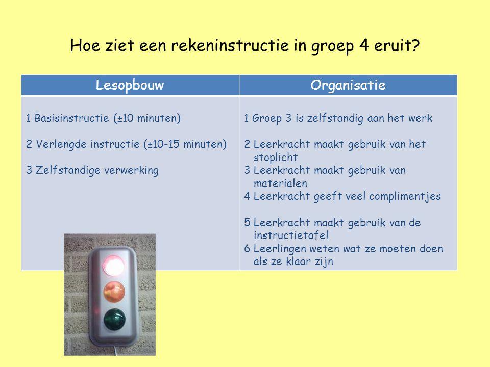 Hoe ziet een rekeninstructie in groep 4 eruit? LesopbouwOrganisatie 1 Basisinstructie (±10 minuten) 2 Verlengde instructie (±10-15 minuten) 3 Zelfstan