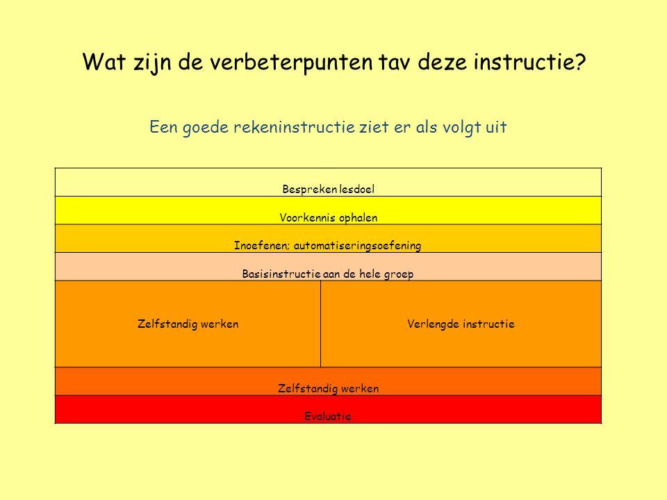 Wat zijn de verbeterpunten tav deze instructie? Een goede rekeninstructie ziet er als volgt uit Bespreken lesdoel Voorkennis ophalen Inoefenen; automa