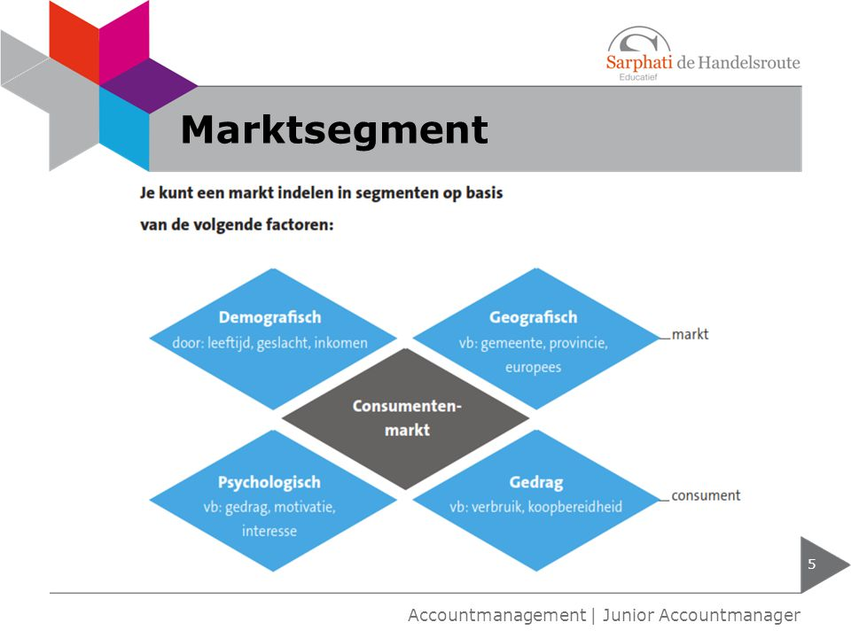 Marktsegment 5 Accountmanagement | Junior Accountmanager