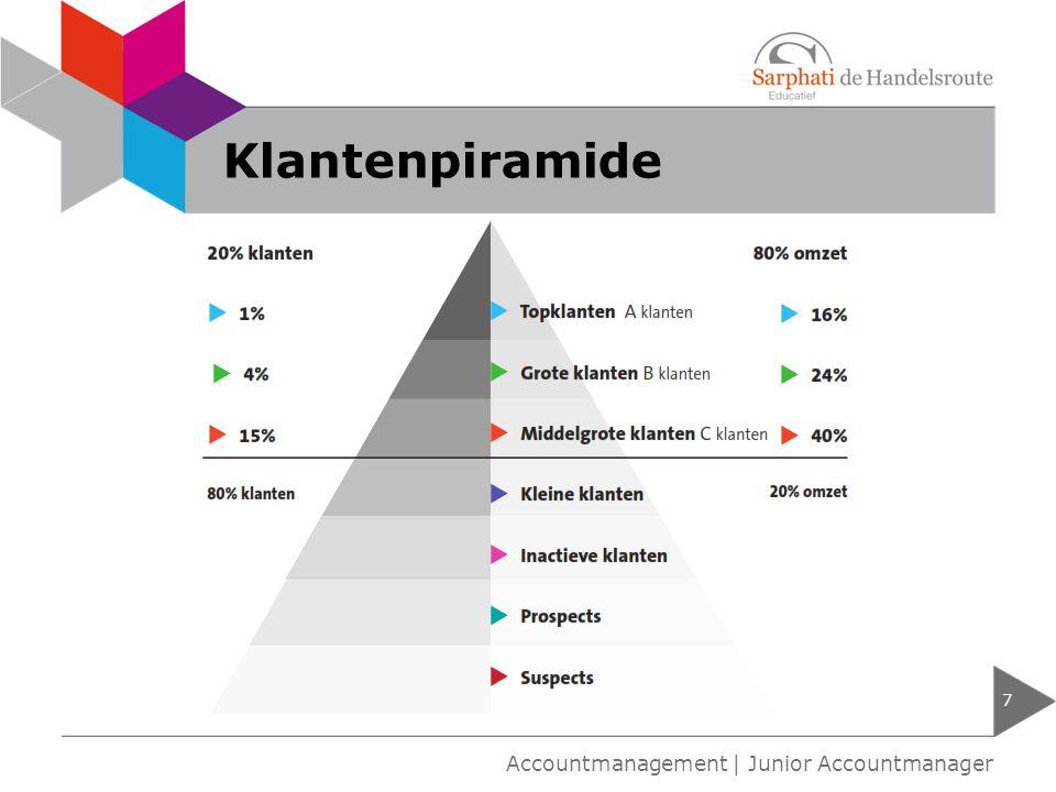 Klantenpiramide 7 Accountmanagement | Junior Accountmanager