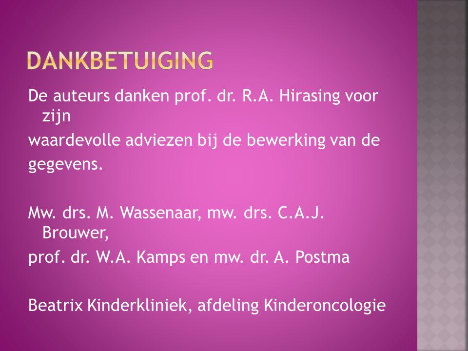 De auteurs danken prof. dr. R.A. Hirasing voor zijn waardevolle adviezen bij de bewerking van de gegevens. Mw. drs. M. Wassenaar, mw. drs. C.A.J. Brou