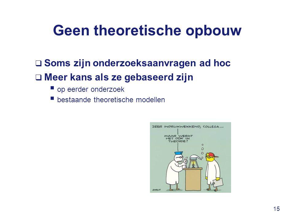 Geen theoretische opbouw  Soms zijn onderzoeksaanvragen ad hoc  Meer kans als ze gebaseerd zijn  op eerder onderzoek  bestaande theoretische model