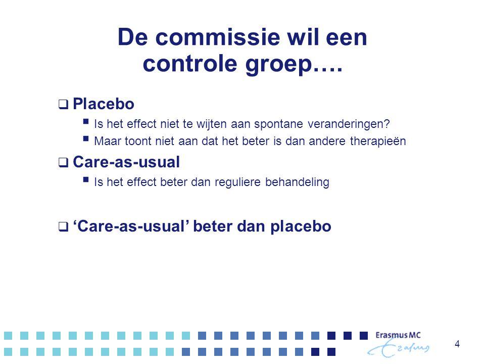 De commissie wil een controle groep….  Placebo  Is het effect niet te wijten aan spontane veranderingen?  Maar toont niet aan dat het beter is dan