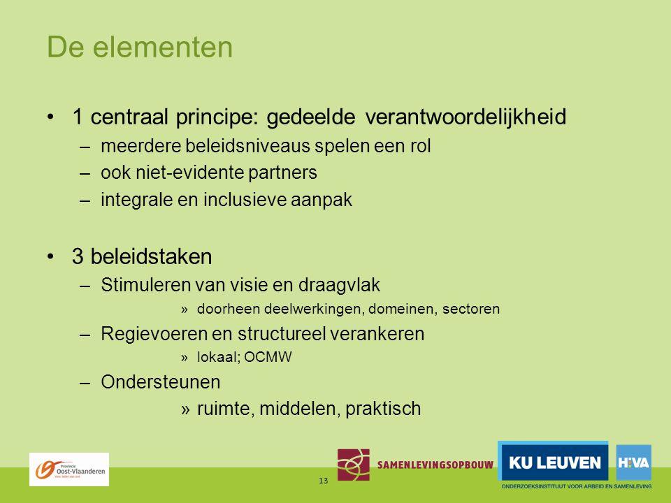 De elementen 1 centraal principe: gedeelde verantwoordelijkheid –meerdere beleidsniveaus spelen een rol –ook niet-evidente partners –integrale en inclusieve aanpak 3 beleidstaken –Stimuleren van visie en draagvlak »doorheen deelwerkingen, domeinen, sectoren –Regievoeren en structureel verankeren »lokaal; OCMW –Ondersteunen »ruimte, middelen, praktisch 13