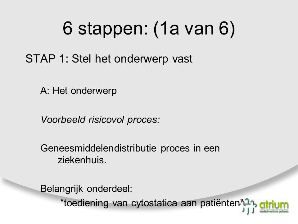 6 stappen: (1a van 6) STAP 1: Stel het onderwerp vast A: Het onderwerp Voorbeeld risicovol proces: Geneesmiddelendistributie proces in een ziekenhuis.