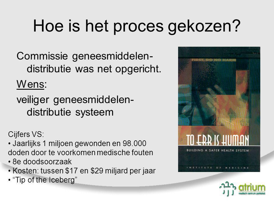 Hoe is het proces gekozen? Commissie geneesmiddelen- distributie was net opgericht. Wens: veiliger geneesmiddelen- distributie systeem Cijfers VS: Jaa