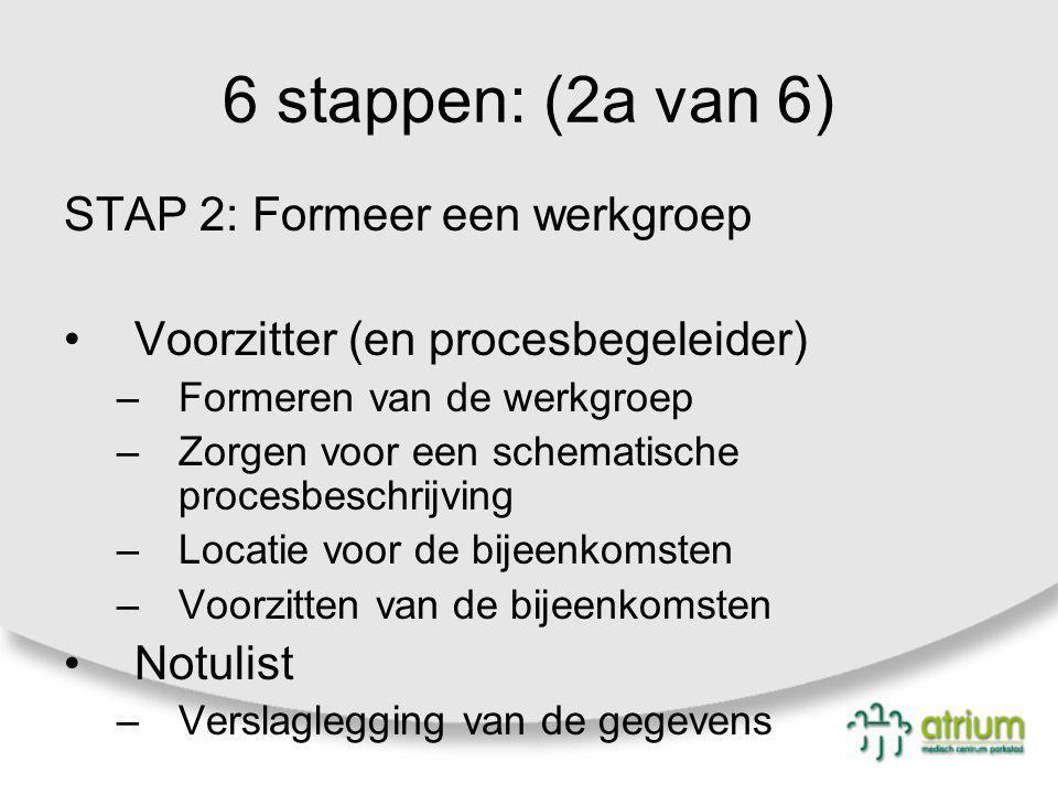 6 stappen: (2a van 6) STAP 2: Formeer een werkgroep Voorzitter (en procesbegeleider) –Formeren van de werkgroep –Zorgen voor een schematische procesbe