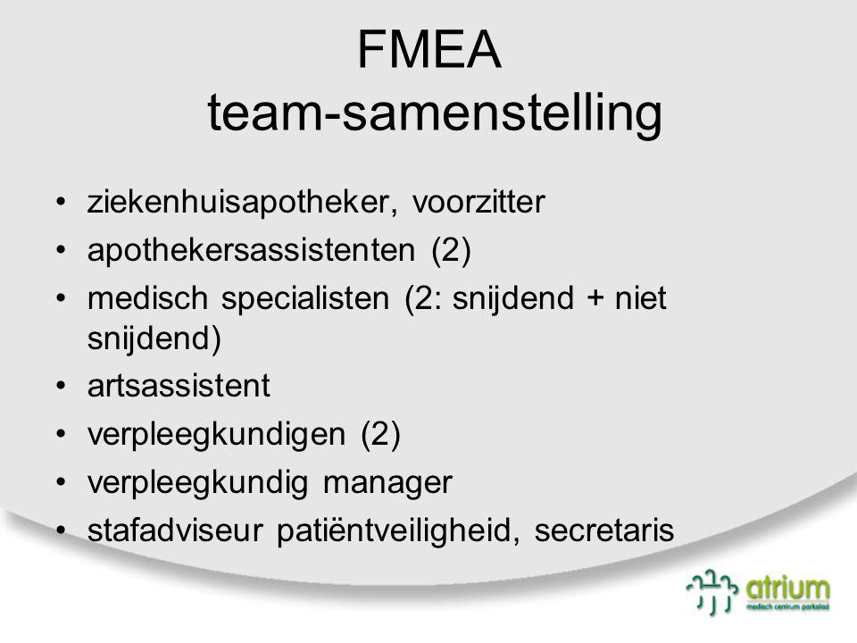 FMEA team-samenstelling ziekenhuisapotheker, voorzitter apothekersassistenten (2) medisch specialisten (2: snijdend + niet snijdend) artsassistent ver