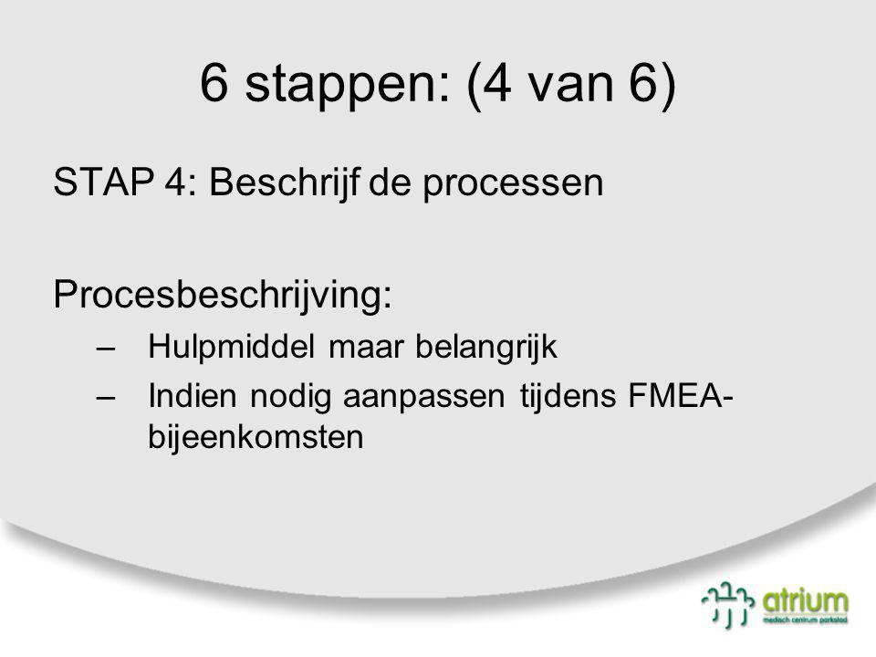 6 stappen: (4 van 6) STAP 4: Beschrijf de processen Procesbeschrijving: –Hulpmiddel maar belangrijk –Indien nodig aanpassen tijdens FMEA- bijeenkomste
