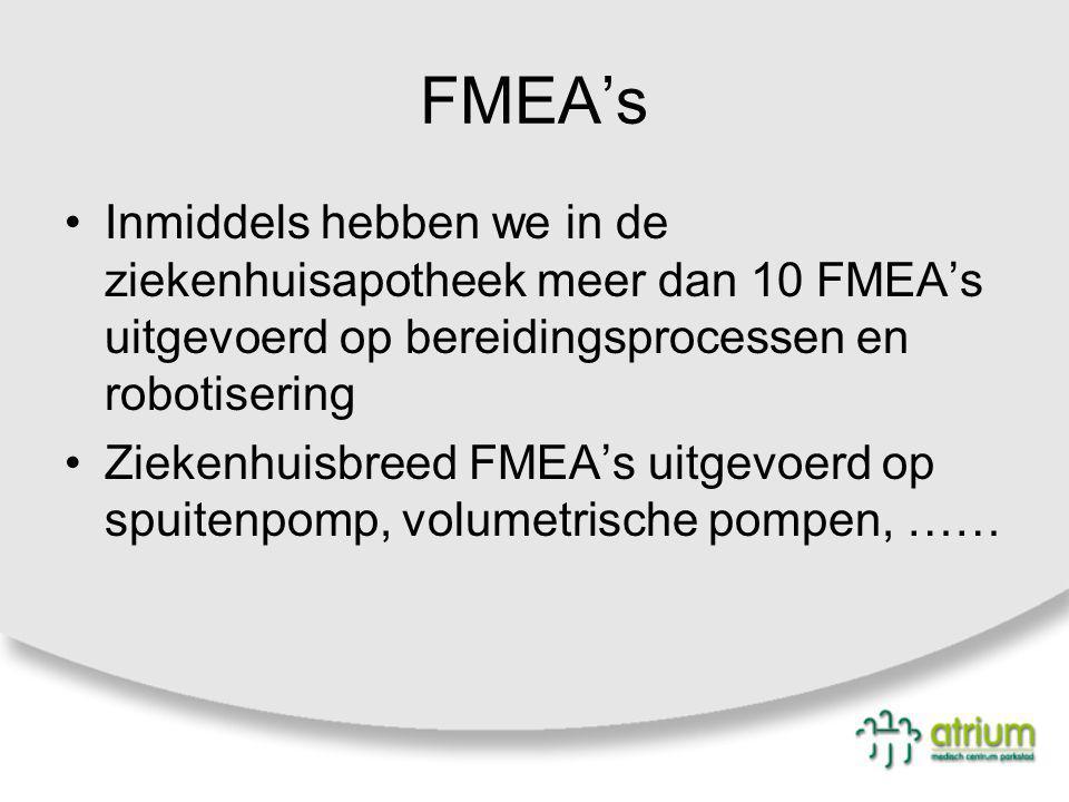 FMEA's Inmiddels hebben we in de ziekenhuisapotheek meer dan 10 FMEA's uitgevoerd op bereidingsprocessen en robotisering Ziekenhuisbreed FMEA's uitgev
