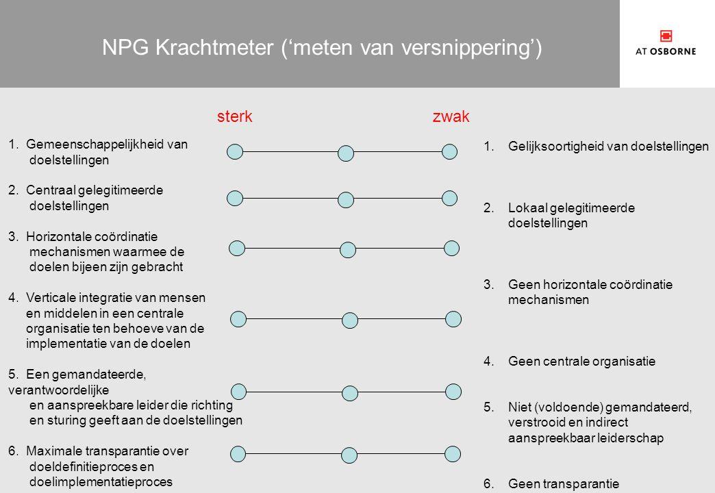 NPG Krachtmeter ('meten van versnippering') 1.Gelijksoortigheid van doelstellingen 2.Lokaal gelegitimeerde doelstellingen 3.Geen horizontale coördinat