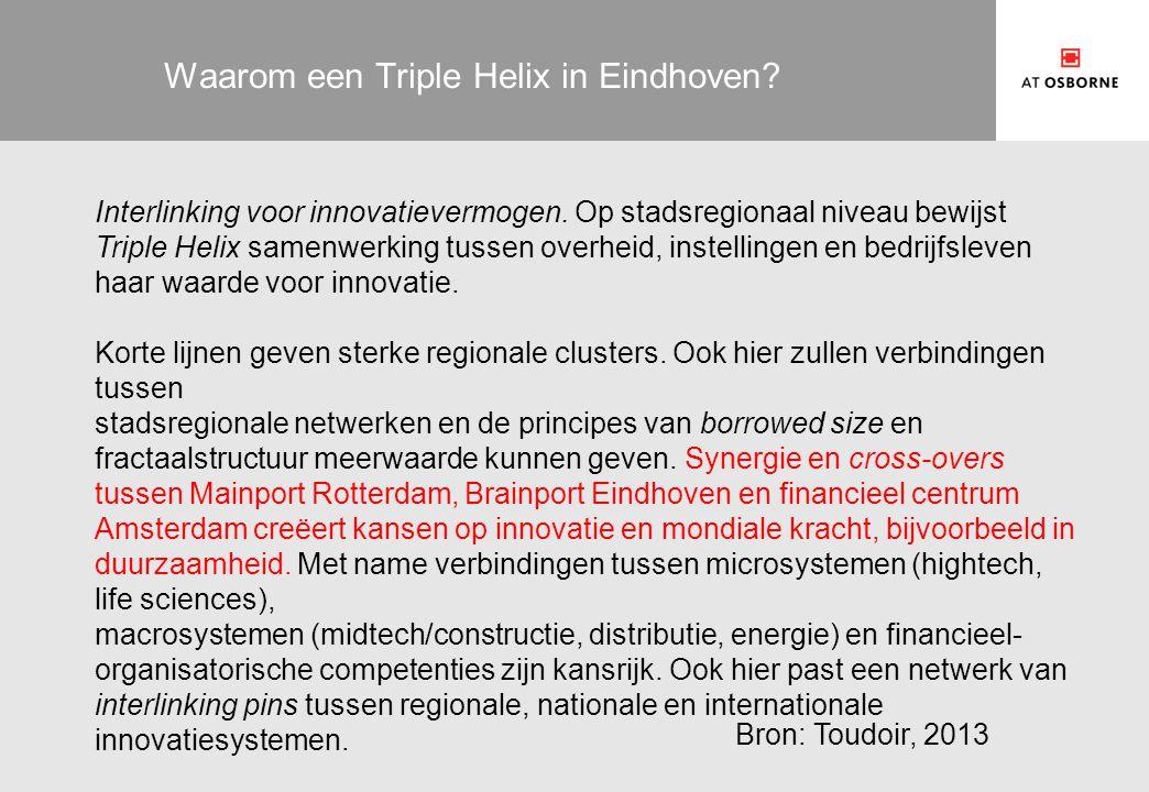 Waarom een Triple Helix in Eindhoven? Interlinking voor innovatievermogen. Op stadsregionaal niveau bewijst Triple Helix samenwerking tussen overheid,