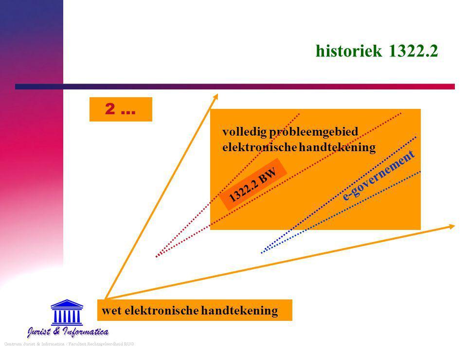 historiek 1322.2 2 … volledig probleemgebied elektronische handtekening wet elektronische handtekening 1322.2 BW e-governement