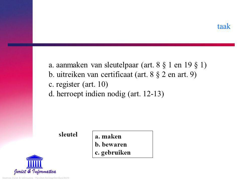 taak a.aanmaken van sleutelpaar (art. 8 § 1 en 19 § 1) b.