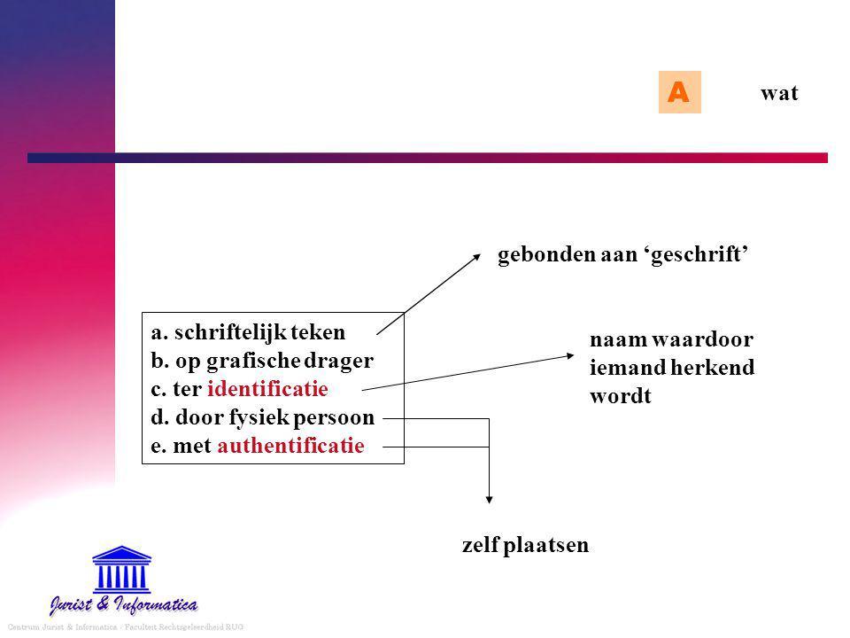 wat a.schriftelijk teken b. op grafische drager c.