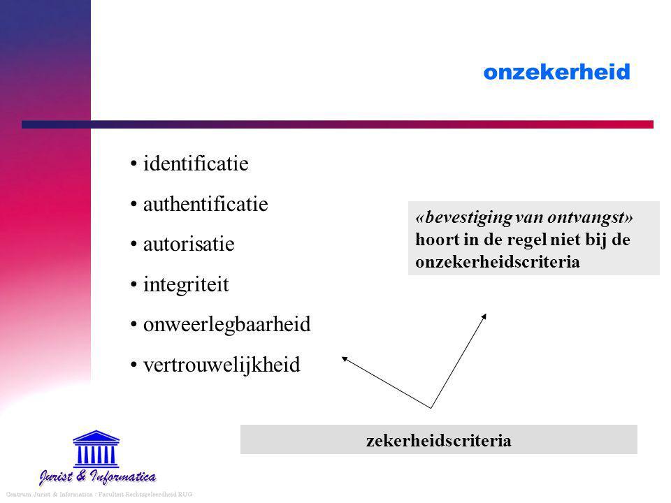 onzekerheid identificatie authentificatie autorisatie integriteit onweerlegbaarheid vertrouwelijkheid «bevestiging van ontvangst» hoort in de regel niet bij de onzekerheidscriteria zekerheidscriteria