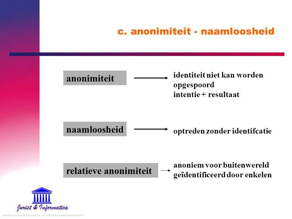 c. anonimiteit - naamloosheid anonimiteit naamloosheid relatieve anonimiteit identiteit niet kan worden opgespoord intentie + resultaat optreden zonde