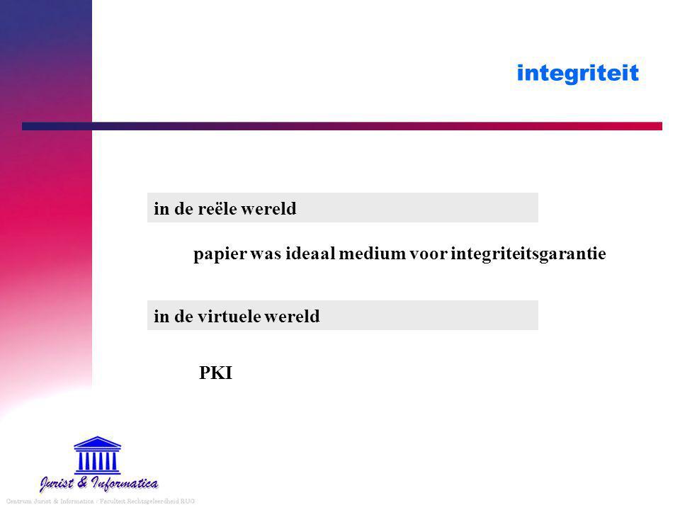 integriteit in de virtuele wereld in de reële wereld papier was ideaal medium voor integriteitsgarantie PKI