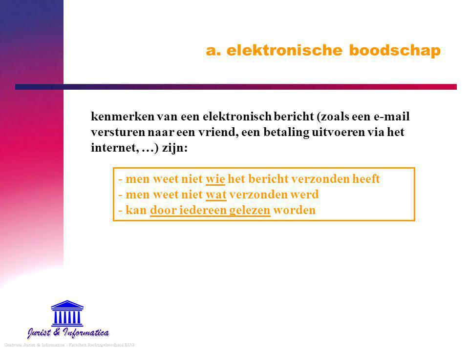 a. elektronische boodschap kenmerken van een elektronisch bericht (zoals een e-mail versturen naar een vriend, een betaling uitvoeren via het internet