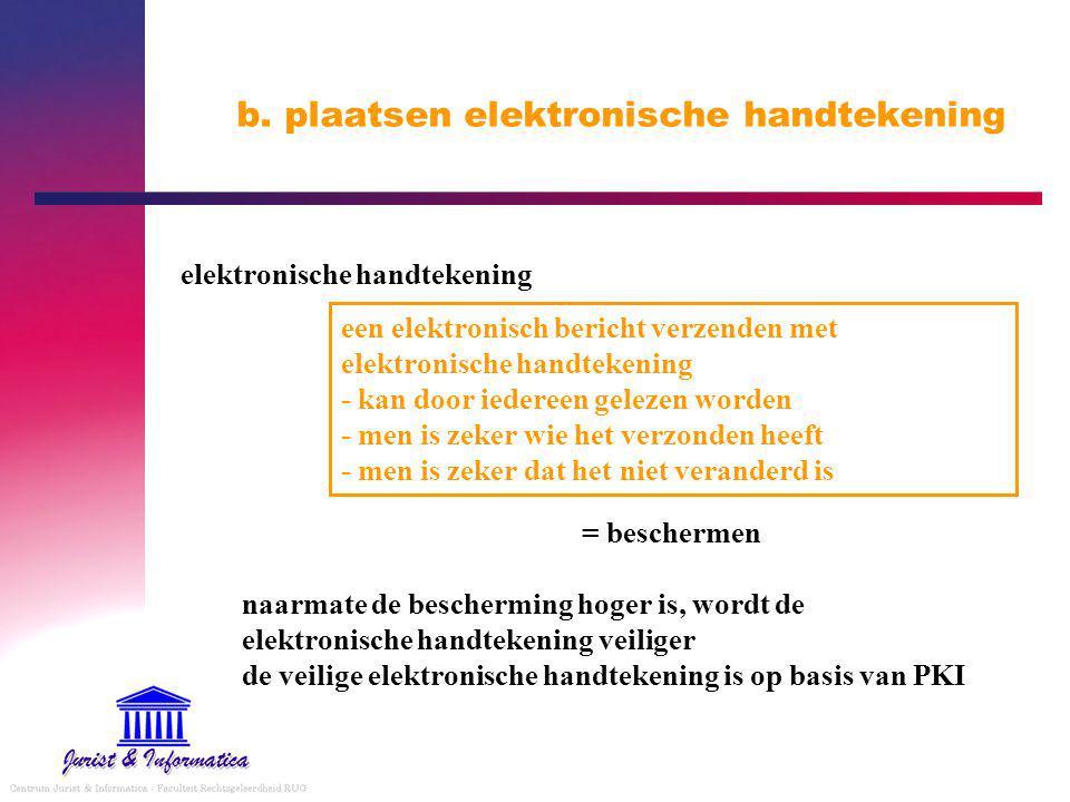 b. plaatsen elektronische handtekening elektronische handtekening een elektronisch bericht verzenden met elektronische handtekening - kan door iederee