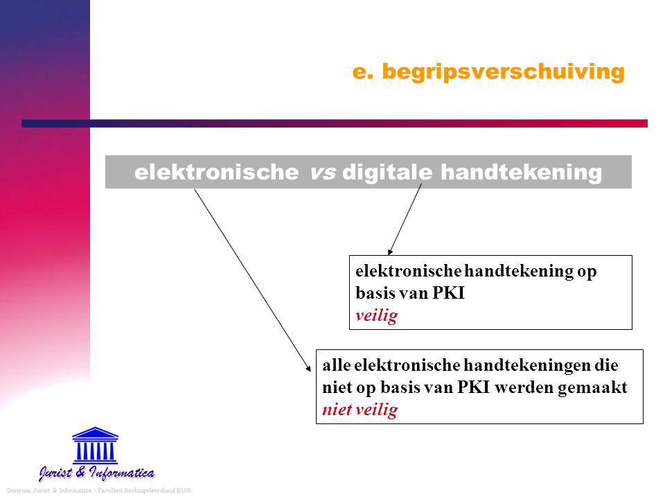 e. begripsverschuiving elektronische vs digitale handtekening elektronische handtekening op basis van PKI veilig alle elektronische handtekeningen die