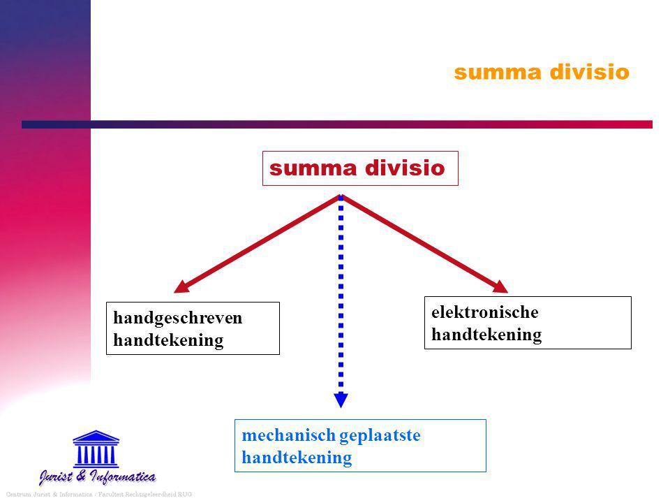 summa divisio handgeschreven handtekening elektronische handtekening mechanisch geplaatste handtekening