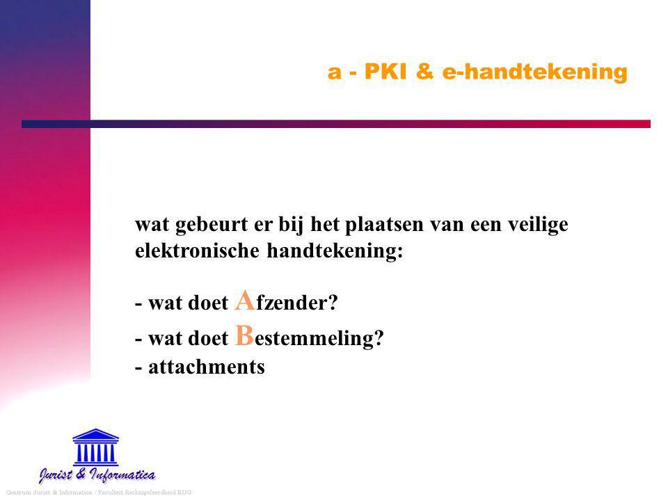 a - PKI & e-handtekening wat gebeurt er bij het plaatsen van een veilige elektronische handtekening: - wat doet A fzender.