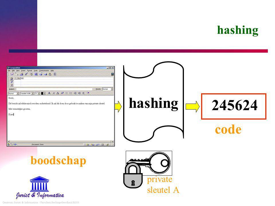 hashing 245624 boodschap code hashing private sleutel A